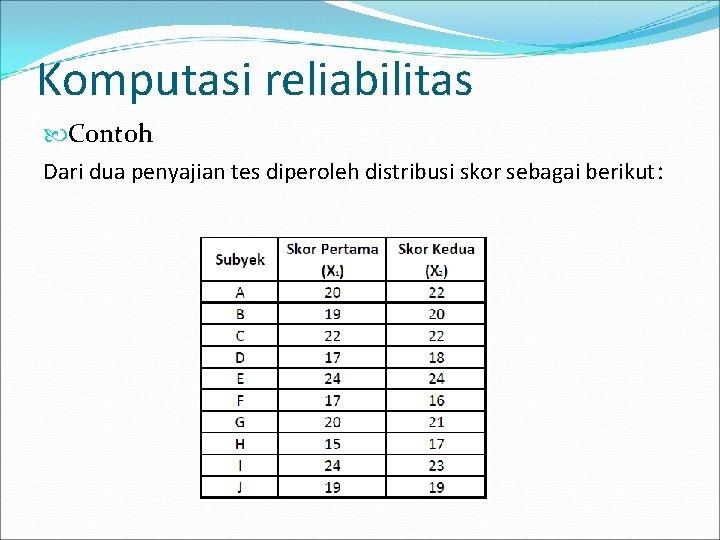 Komputasi reliabilitas Contoh Dari dua penyajian tes diperoleh distribusi skor sebagai berikut: