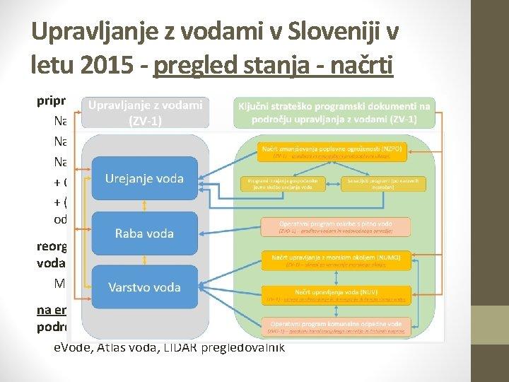 Upravljanje z vodami v Sloveniji v letu 2015 - pregled stanja - načrti pripravljeni