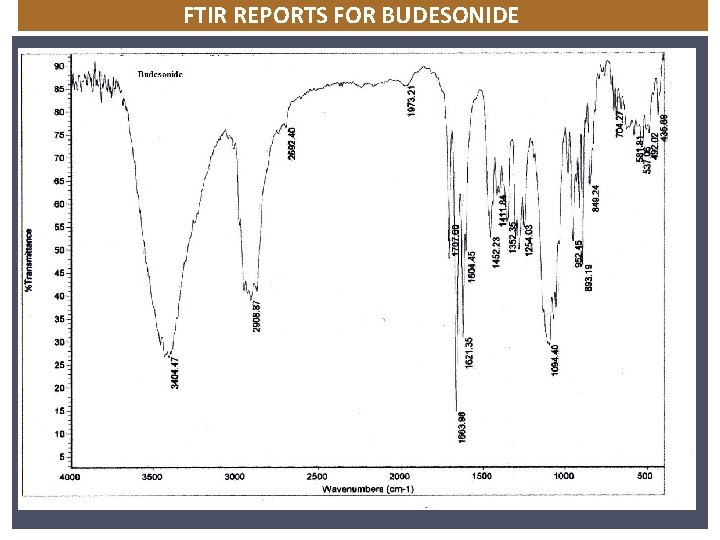 FTIR REPORTS FOR BUDESONIDE NICARDIPINE