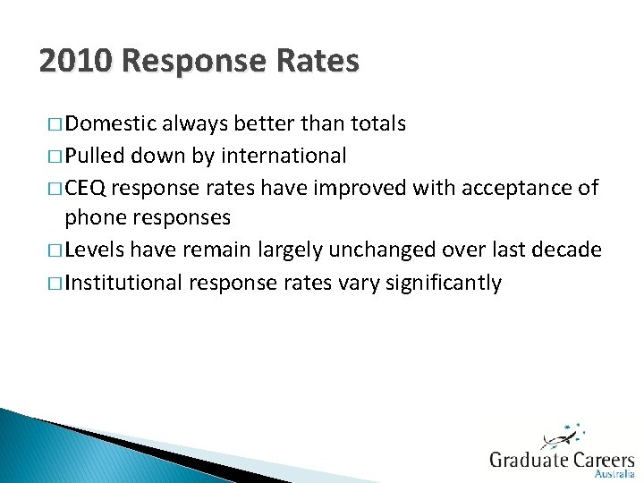 2010 Response Rates � Domestic always better than totals � Pulled down by international