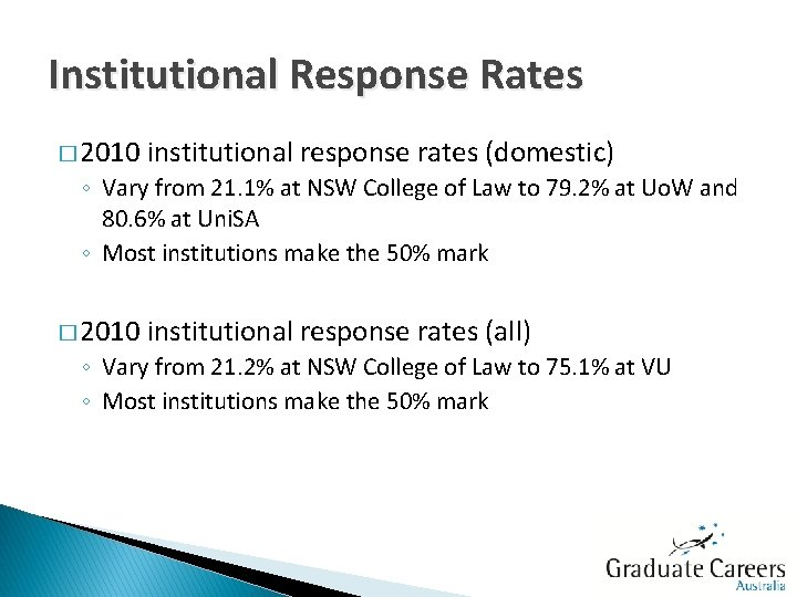 Institutional Response Rates � 2010 institutional response rates (domestic) ◦ Vary from 21. 1%