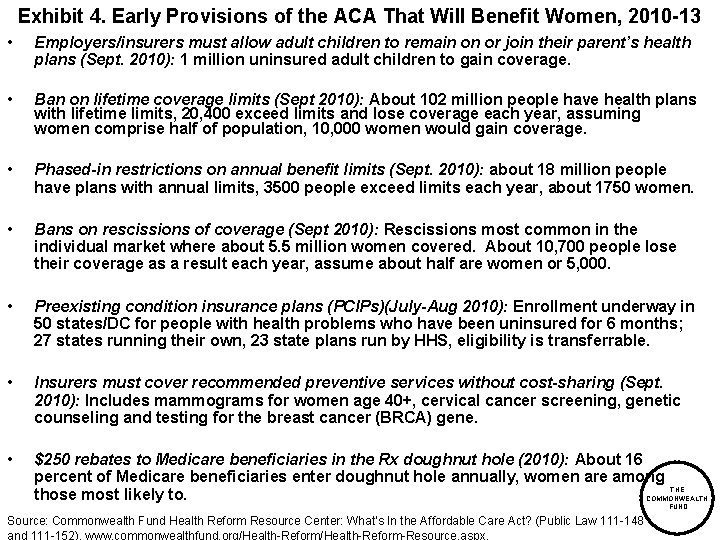 Exhibit 4. Early Provisions of the ACA That Will Benefit Women, 2010 -13 •