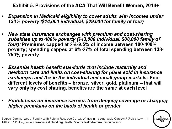 Exhibit 5. Provisions of the ACA That Will Benefit Women, 2014+ • Expansion in