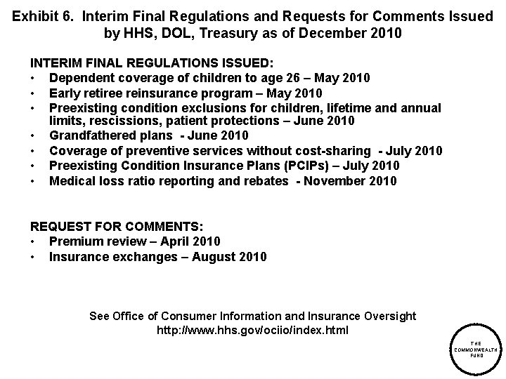 Exhibit 6. Interim Final Regulations and Requests for Comments Issued by HHS, DOL, Treasury