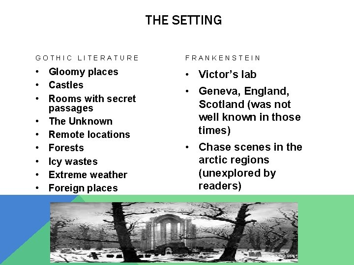 THE SETTING GOTHIC LITERATURE FRANKENSTEIN • Gloomy places • Castles • Rooms with secret