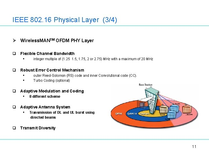 IEEE 802. 16 Physical Layer (3/4) Ø Wireless. MANTM OFDM PHY Layer q Flexible