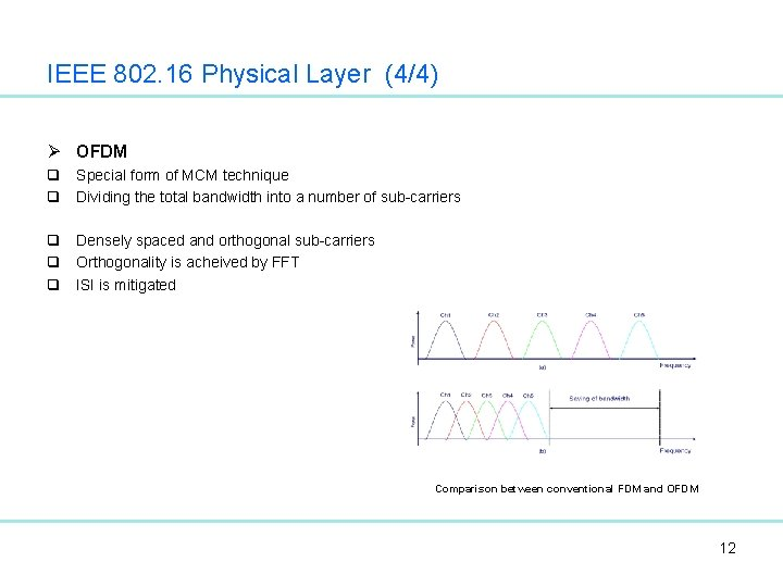 IEEE 802. 16 Physical Layer (4/4) Ø OFDM q Special form of MCM technique