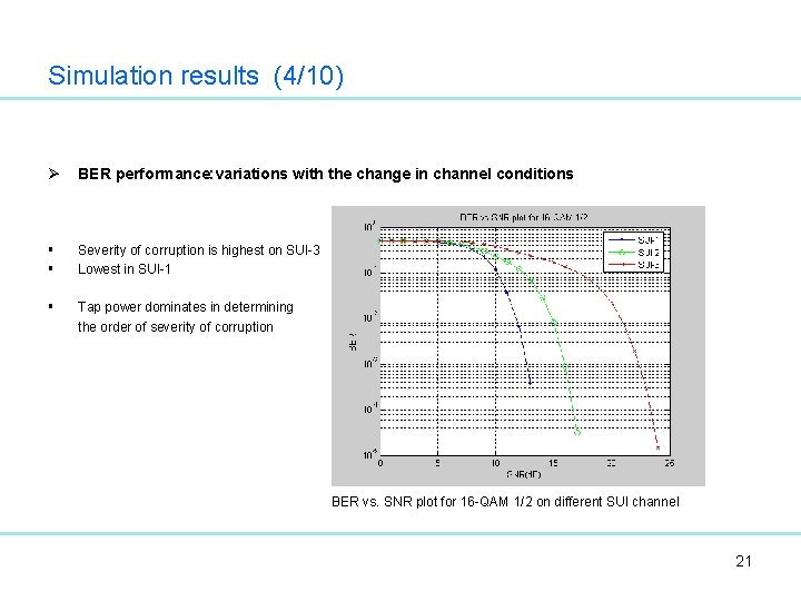 Simulation results (4/10) Ø BER performance: variations with the change in channel conditions §