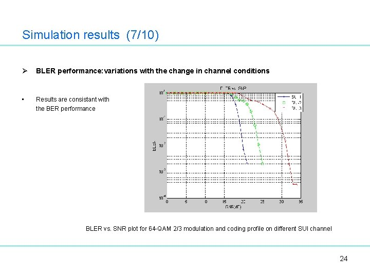 Simulation results (7/10) Ø BLER performance: variations with the change in channel conditions •