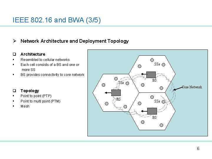 IEEE 802. 16 and BWA (3/5) Ø Network Architecture and Deployment Topology q Architecture