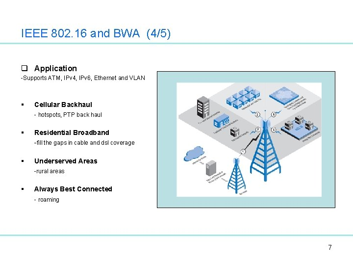 IEEE 802. 16 and BWA (4/5) q Application -Supports ATM, IPv 4, IPv 6,