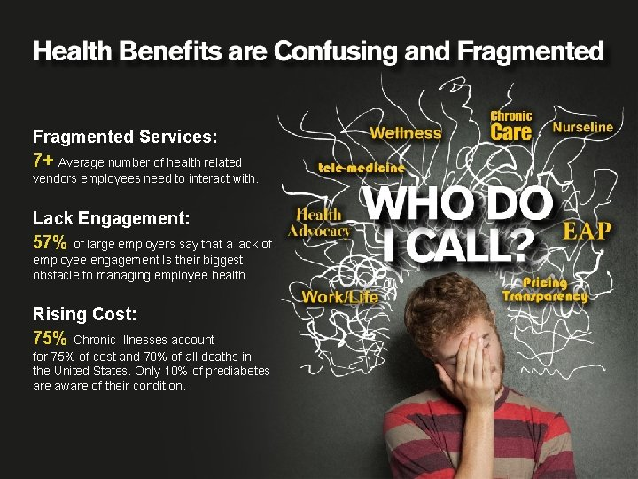Fragmented Services: 7+ Average number of health related vendors employees need to interact with.