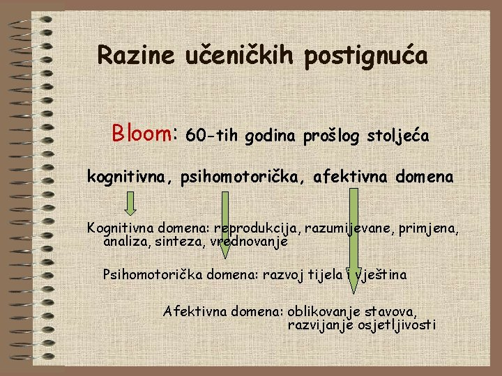 Razine učeničkih postignuća Bloom: 60 -tih godina prošlog stoljeća kognitivna, psihomotorička, afektivna domena Kognitivna