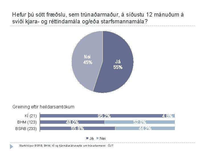Hefur þú sótt fræðslu, sem trúnaðarmaður, á síðustu 12 mánuðum á sviði kjara- og