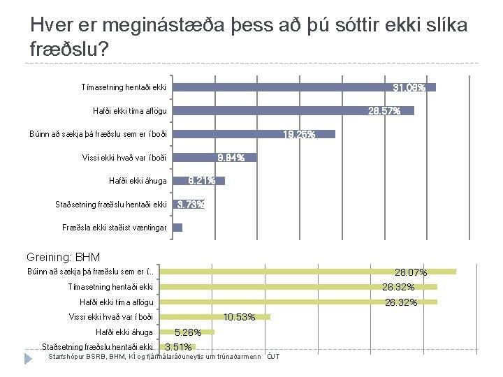 Hver er meginástæða þess að þú sóttir ekki slíka fræðslu? 31. 06% Tímasetning hentaði