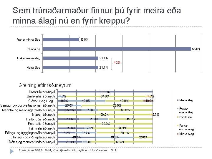 Sem trúnaðarmaður finnur þú fyrir meira eða minna álagi nú en fyrir kreppu? Frekar