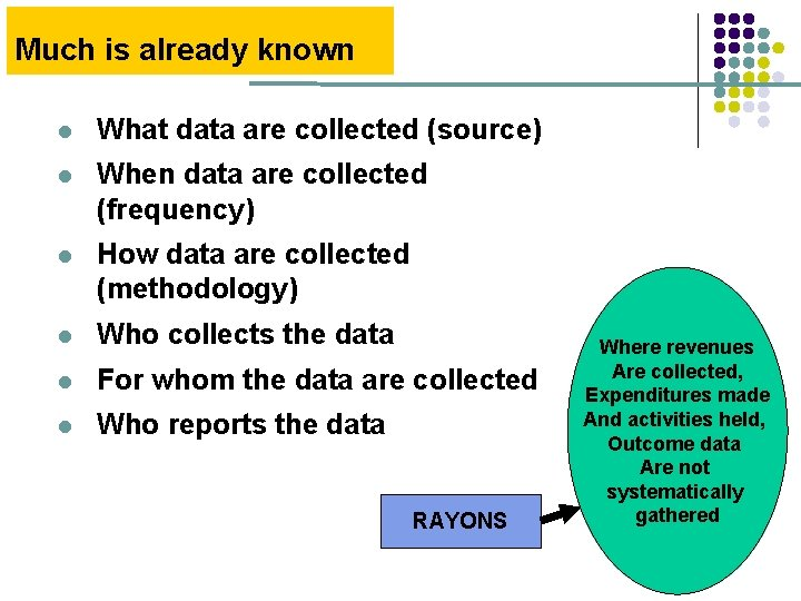 Much is already known l What data are collected (source) l When data are