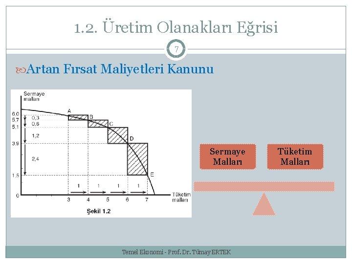 1. 2. Üretim Olanakları Eğrisi 7 Artan Fırsat Maliyetleri Kanunu Sermaye Malları Temel Ekonomi