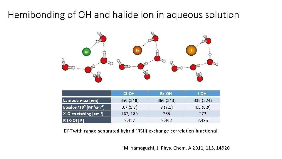 Hemibonding of OH and halide ion in aqueous solution Lambda max [nm] Epsilon/103 [M-1
