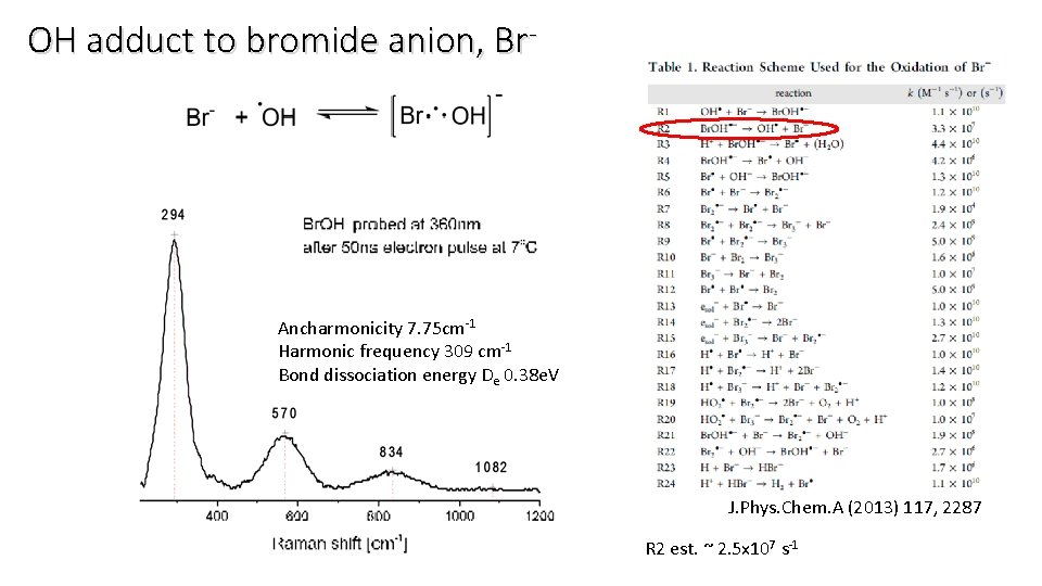OH adduct to bromide anion, Br- Ancharmonicity 7. 75 cm-1 Harmonic frequency 309 cm-1