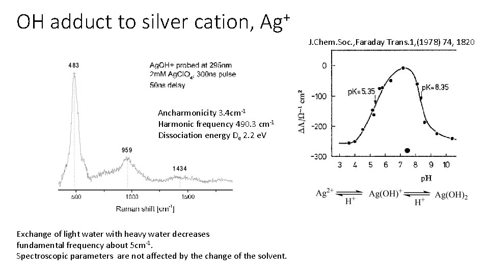 OH adduct to silver cation, + Ag J. Chem. Soc. , Faraday Trans. 1,