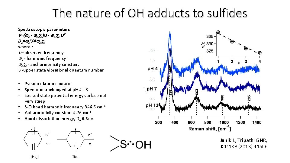 The nature of OH adducts to sulfides Spectroscopic parameters n=(we - wece)u - wece