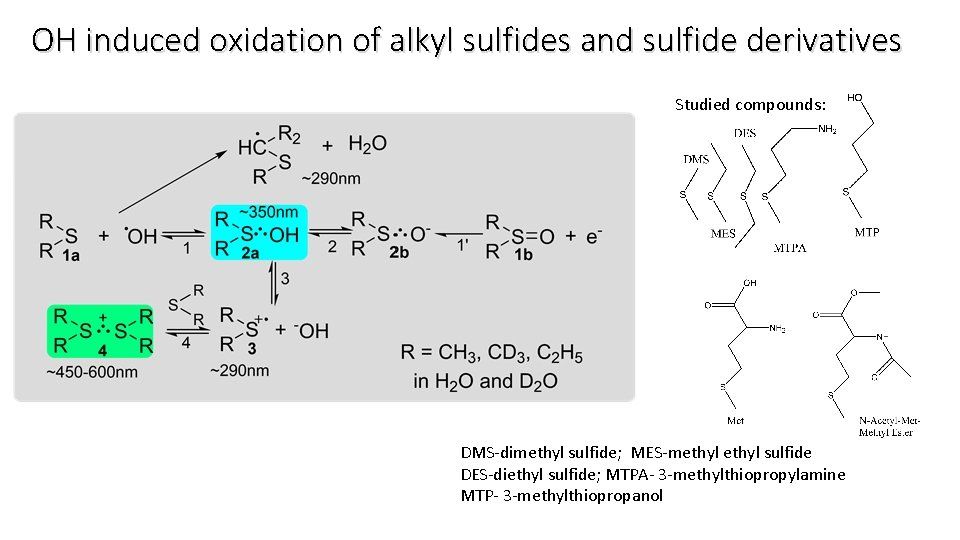 OH induced oxidation of alkyl sulfides and sulfide derivatives Studied compounds: DMS-dimethyl sulfide; MES-methyl