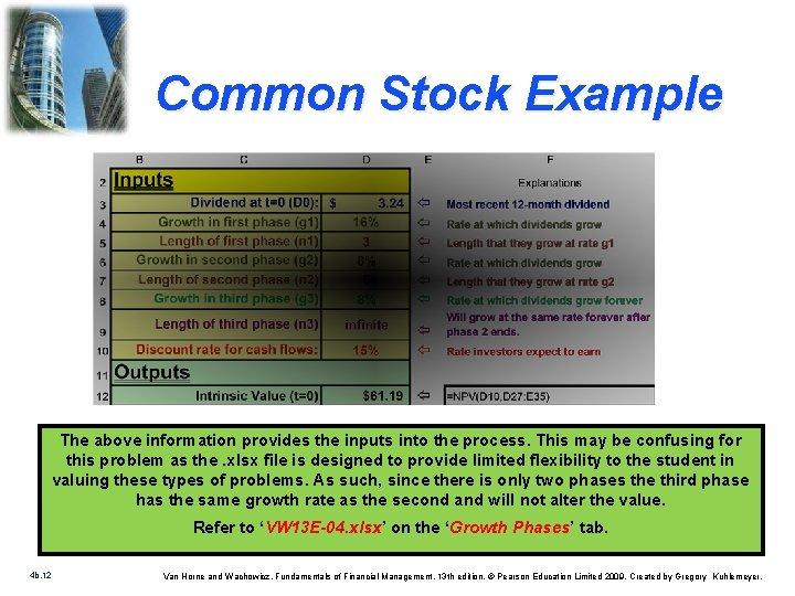 Common Stock Example The above information provides the inputs into the process. This may