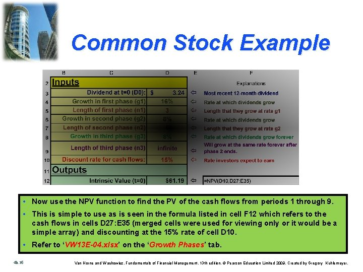 Common Stock Example • Now use the NPV function to find the PV of