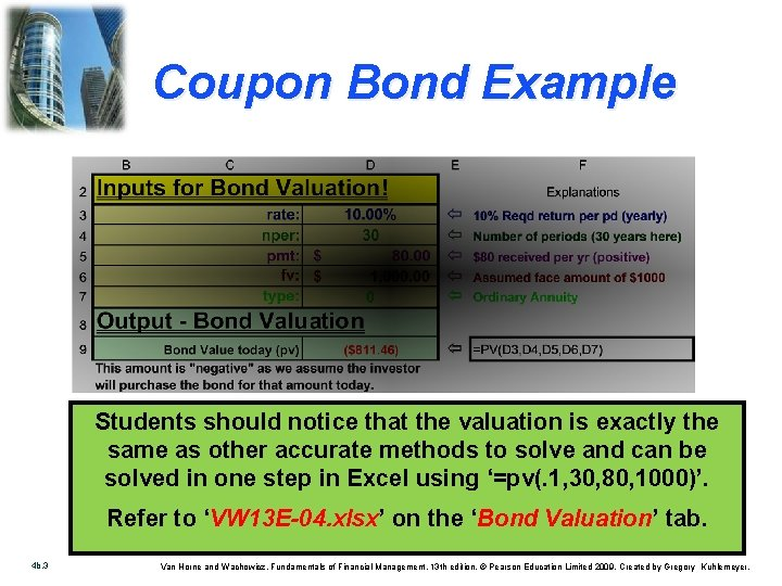 Coupon Bond Example Students should notice that the valuation is exactly the same as