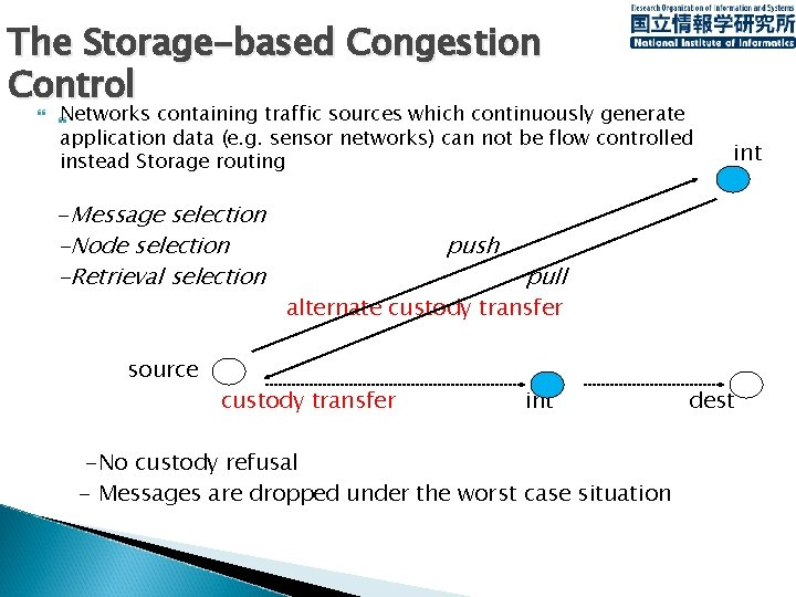 The Storage-based Congestion Control Networks containing traffic sources which continuously generate application data (e.
