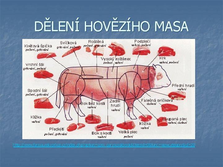 DĚLENÍ HOVĚZÍHO MASA http: //www. farmaurekyorlice. cz/index. php? option=com_garyscookbook&Itemid=0&func=viewcategory&id=28