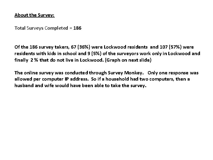 About the Survey: Total Surveys Completed = 186 Of the 186 survey takers, 67