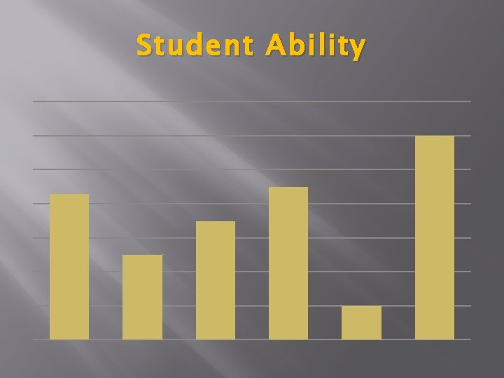 Student Ability