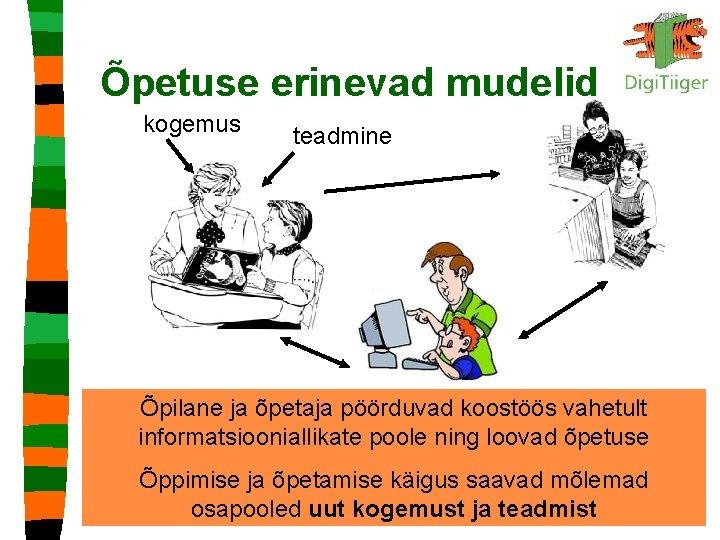 Õpetuse erinevad mudelid kogemus teadmine Õpilane ja õpetaja pöörduvad koostöös vahetult informatsiooniallikate poole ning