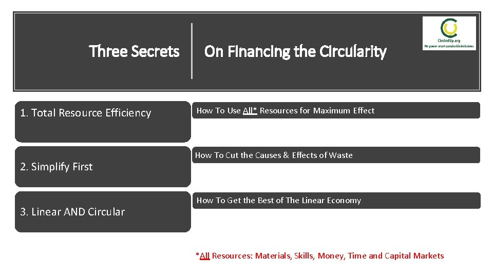 Three Secrets 1. Total Resource Efficiency 2. Simplify First 3. Linear AND Circular On
