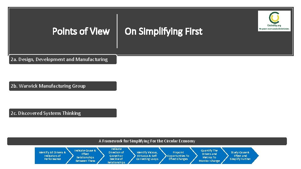 Points of View On Simplifying First 2 a. Design, Development and Manufacturing • Complex