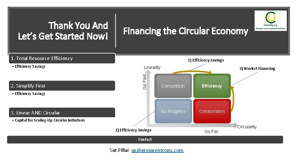 Thank You And Let's Get Started Now! Financing the Circular Economy 1. Total Resource
