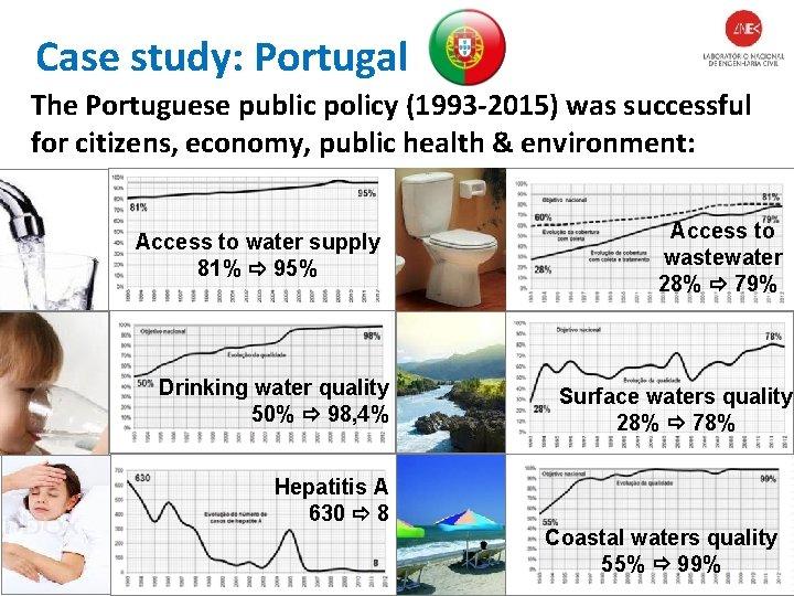 Case study: Portugal The Portuguese public policy (1993 -2015) was successful for citizens, economy,