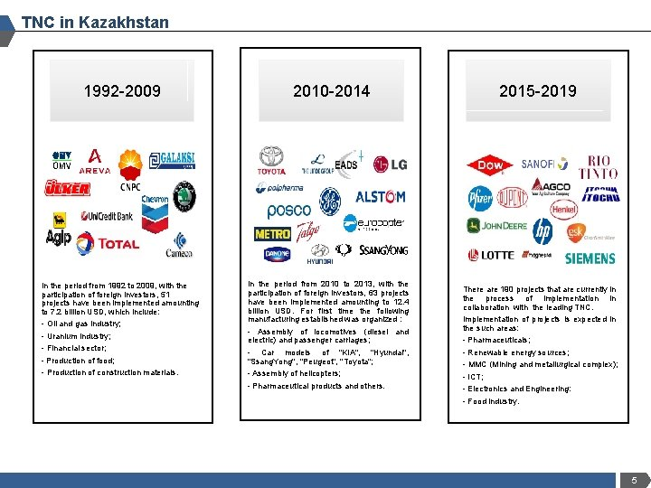 TNC in Kazakhstan 1992 -2009 2010 -2014 In the period from 1992 to 2009,