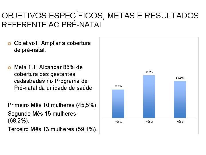OBJETIVOS ESPECÍFICOS, METAS E RESULTADOS REFERENTE AO PRÉ-NATAL Objetivo 1: Ampliar a cobertura de