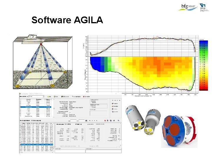 Software AGILA