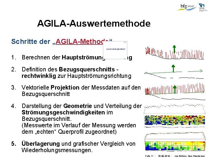 """AGILA-Auswertemethode Schritte der """"AGILA-Methode"""" 1. Berechnen der Hauptströmungsrichtung 2. Definition des Bezugsquerschnitts rechtwinklig zur"""