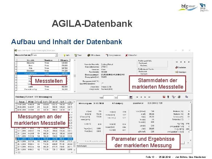 AGILA-Datenbank Aufbau und Inhalt der Datenbank Messstellen Stammdaten der markierten Messstelle Messungen an der