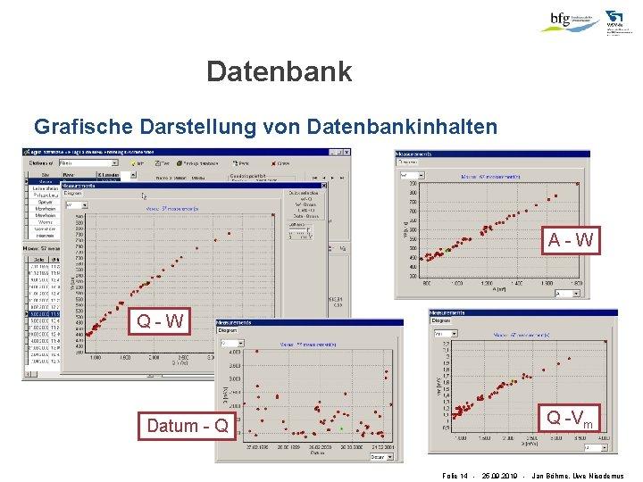 Datenbank Grafische Darstellung von Datenbankinhalten A-W Q-W Datum - Q Q -Vm Folie 14
