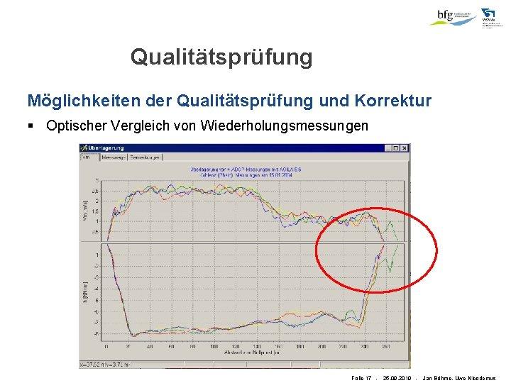 Qualitätsprüfung Möglichkeiten der Qualitätsprüfung und Korrektur § Optischer Vergleich von Wiederholungsmessungen Folie 17 -
