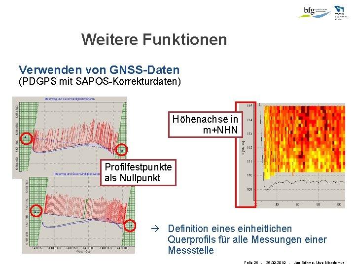 Weitere Funktionen Verwenden von GNSS-Daten (PDGPS mit SAPOS-Korrekturdaten) Höhenachse in m+NHN Profilfestpunkte als Nullpunkt