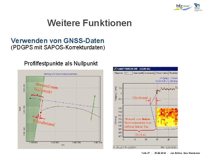Weitere Funktionen Verwenden von GNSS-Daten (PDGPS mit SAPOS-Korrekturdaten) Profilfestpunkte als Nullpunkt Folie 27 -