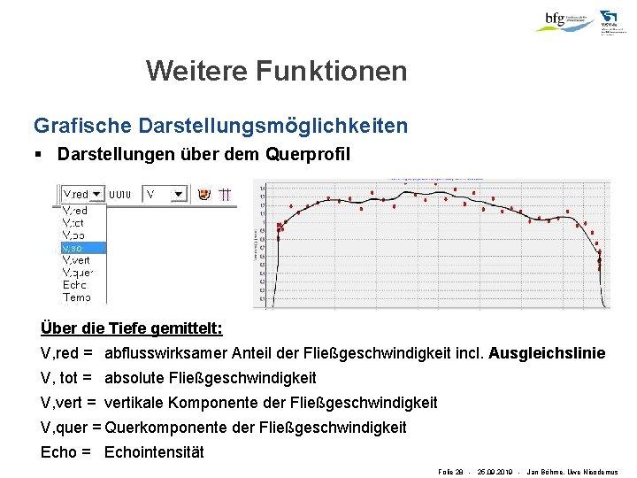 Weitere Funktionen Grafische Darstellungsmöglichkeiten § Darstellungen über dem Querprofil Über die Tiefe gemittelt: V,