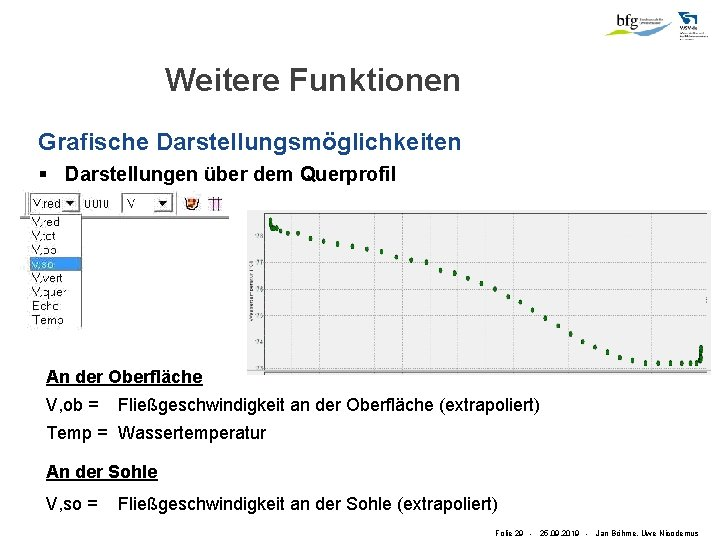 Weitere Funktionen Grafische Darstellungsmöglichkeiten § Darstellungen über dem Querprofil An der Oberfläche V, ob